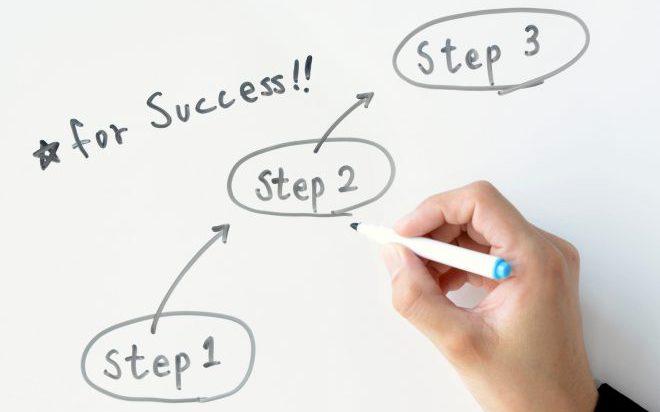 ビジネスコンセプト―成功のために