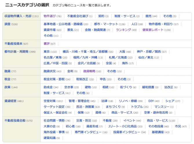 ニュース検索項目